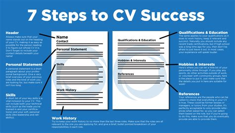 Cv Writing Tips by Cv Writing Tips And Template Onestaff