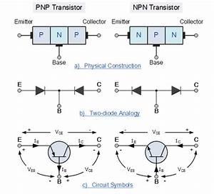 Transistor 晶体管 场效应 双极型 达林顿 CMOS PMOS BJT FET - OpenXC - 博客园