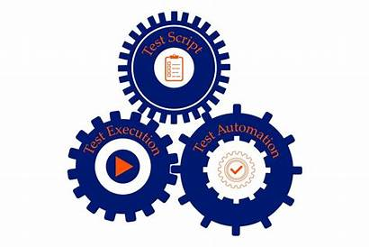 Automation Testing Advantage Retailers Competitive Gives
