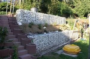 Schöner Wohnen Gartengestaltung : b schung google suche gardens pinterest suche ~ Bigdaddyawards.com Haus und Dekorationen