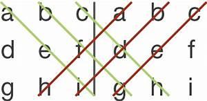 Et Berechnen : determinante berechnen matrizen mathe digitales schulbuch spickzettel ~ Themetempest.com Abrechnung