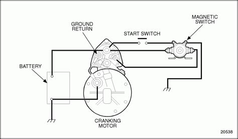 Fld Freightliner Basic Electrical Wiring Diagram by Series 60 Defective Magnetic Switch Detroit Diesel