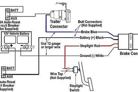 Wiring Diagram For Electric Trailer Brake by How To Install An Electric Brake Controller It Still Runs