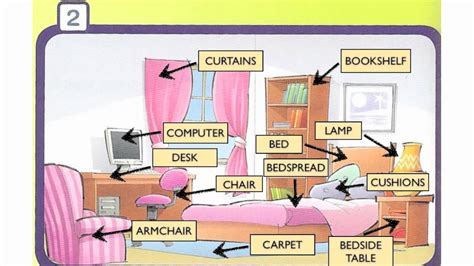 Living Room Vocabulary With Pictures by Living Room Things Vocabulary
