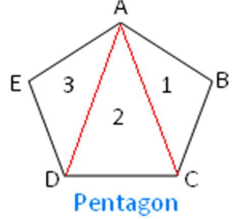 angle sum property   polygon angle sum formula