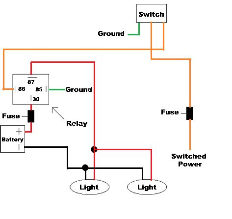 Simple Headlight Relay Wiring by Bypass Headlight Wiring Harness Jeep Forum
