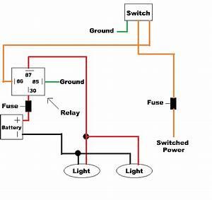 Driving Light Wiring Diagram : off road lights jeep cherokee forum ~ A.2002-acura-tl-radio.info Haus und Dekorationen