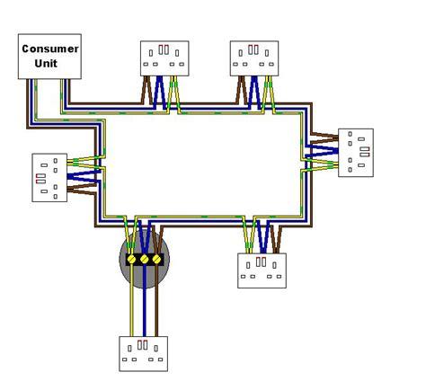 Electrics Socket Circuits Ring Final Circuit
