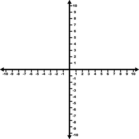 coordinate grid  increments labeled clipart