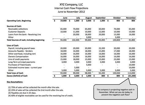 assumptions   cash flow spreadsheet