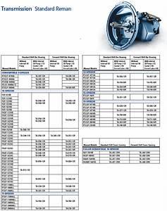 Standard Remanufactured Transmission