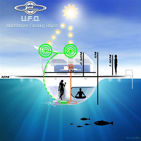 Floating Boat House Ufo by U F O The Solar Charged Floating House For Grid