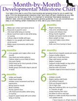 developmental milestone chart  babies month  month printable familyeducation