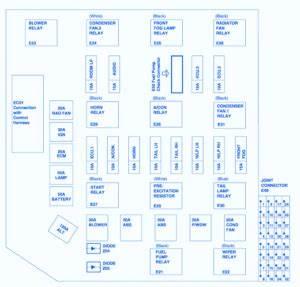 Hyundai Sonata 2005 Engine Fuse Box  Block Circuit Breaker