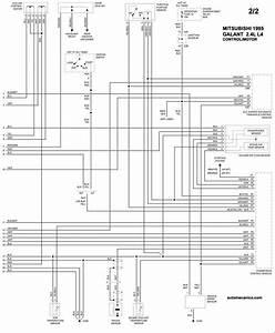 Mitsubishi 1995 - Diagramas Control Del Motor