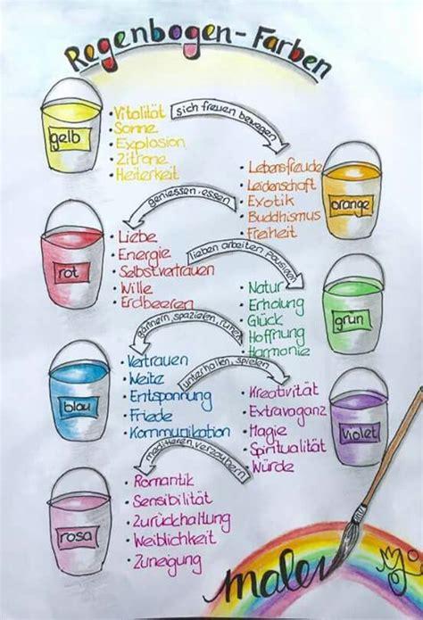 projekt farben kindergarten ideen farben basteln rainbow colors for und kindergarten