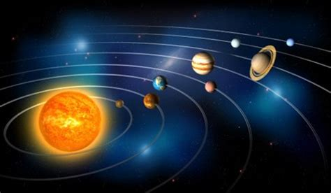 Planets Orbits Due To Electromagnetic Forces