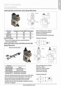 Solenoid Operated Check Valves