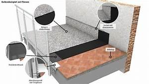 Balkon Fliesen Frostsicher : balkonsanierung mit renofloor stressfrei und frostsicher sanieren ~ Orissabook.com Haus und Dekorationen