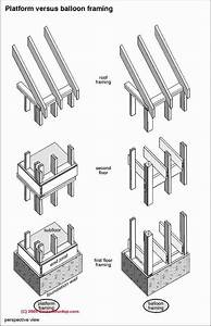 Building Framing Size  U0026 Spacing