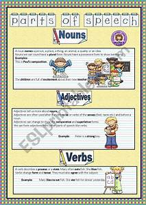 Parts Of Speech - Grammar Guide