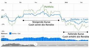 Marktwert Berechnen : portfolio performance depotrendite richtig berechnen ~ Themetempest.com Abrechnung