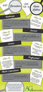 Research Job Cover Letters What Recruiters Look For In Cover Letters Infographic