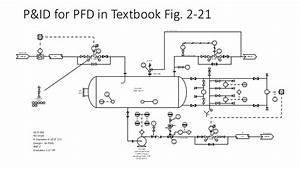 02 Chapter02 P U0026ids And Symbols Split Animations