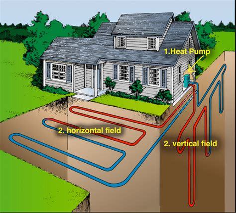 house plans with swimming pools site plans for geothermal heating and cooling ground