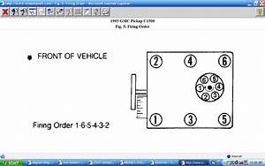 88 S10 4 3 Engine Diagram