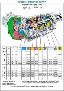 4l80e Parts Blow  Diagram