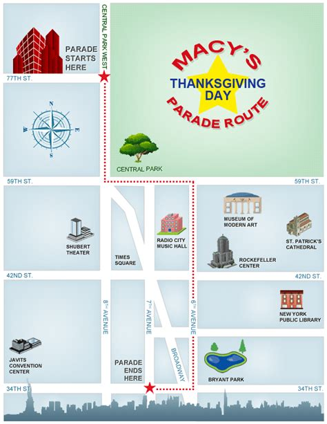 macys thanksgiving day parade route map