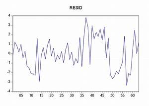 Regressionsgerade Berechnen : regression multivariate regression sch tzungsoutput mathelounge ~ Themetempest.com Abrechnung