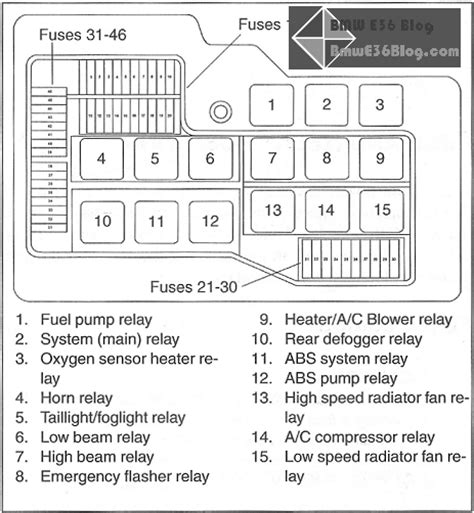 Bmw 335i Fuse Box Layout by Photos Bmw E36 Fuse Box Layout Bmw E36 Relay Layout 03
