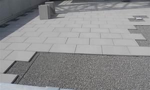 Verlegekreuze Für Terrassenplatten : platten verlegen garten so84 hitoiro ~ Whattoseeinmadrid.com Haus und Dekorationen