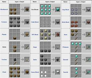 Image Minecraft Craftingjpg Minecraft Wiki
