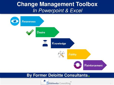 change management toolbox  editable powerpoint
