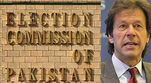 PTI Funding Case: Imran's counsel challenges ECP ...