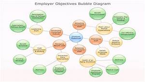 Bubble Diagram Interior Design Examples  See Description