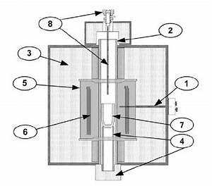 32 How Does A Furnace Work Diagram