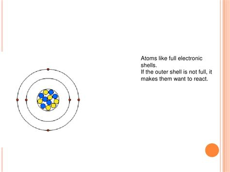 Electrons Protons Neutrons by Protons Neutrons And Electrons 2