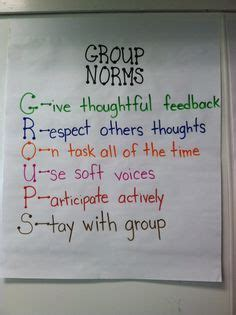 group norms anchor chart accountable talk school
