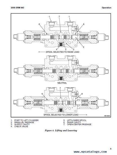 hyster class   hhd hhd trucks  manual