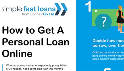 How to Get a Personal Loan Online | Simple Fast Loans