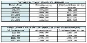 Dimensions Standard Fenetre : hauteur standard baie vitr e dthomas ~ Melissatoandfro.com Idées de Décoration