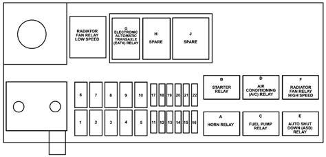 chrysler pt cruiser   fuse box diagram