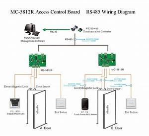 Wiring Diagram Of Mc