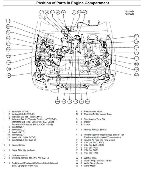 1996 toyota 4runner engine diagram wiring diagram for electrical