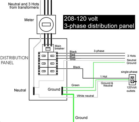 120 208 Three Phase Wiring Diagram by Wiring Diagram For 220 Volt Single Phase Motor