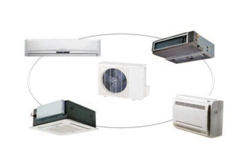 klimaanlage multi split klimaanlage multisplit sets jetzt kaufen